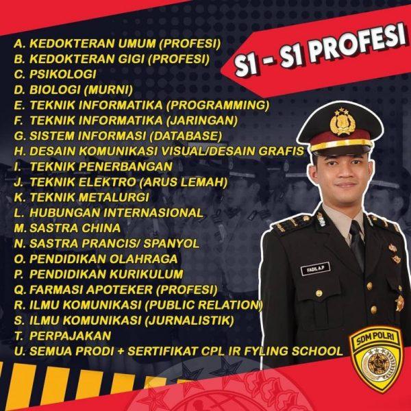 Penerimaan Siswa Sekolah Inspektur Polisi Sumber Sarjana (SIPSS) Tahun Anggaran 2021